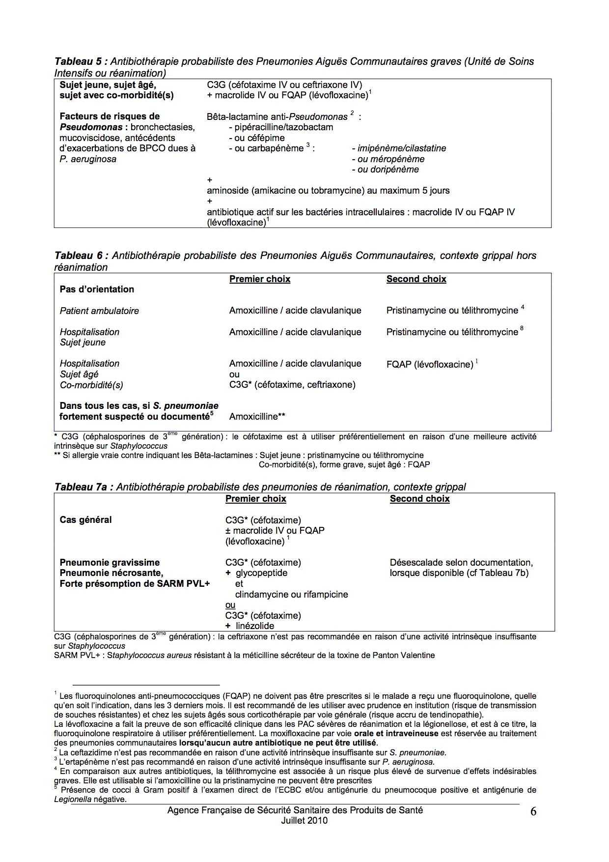 Amoxil Dosage For Chlamydia